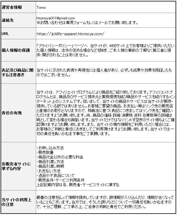 アパレル転職の特定商法表記